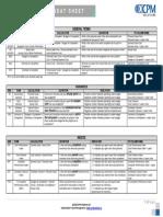 Earned_Value_Cheatsheet.pdf