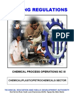 TR Chemical Process Operations NC III  Revised (1).doc