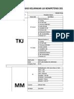 5_prasyarat Verifikasi Ukk 2015