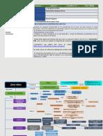AntologiaEstrategiasdeAprendizaje