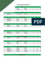 Resultados Copa Excalibur 2018
