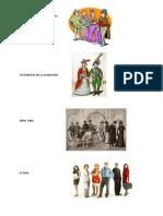 Evolucion de La Vestimenta en El Peru