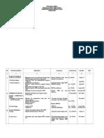 DWP Hal-tim Program Kerja Tabel