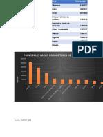 principales países productores de frijol.docx