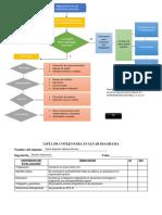 Diagrama Del Proceso de Mejoramiento de Las Habilidades Directivas