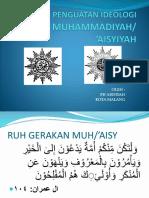 Penguatan Ideologi Muhammadiyah(1)