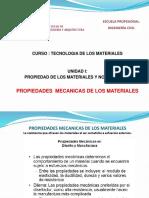 2_2_TEC_MAT_I.pptx