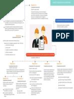 ResumenUnidad3NOM017.pdf