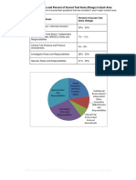 Detailed Exam Content Outline 150317