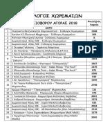 Λαχειοφόρος αγορά Συλλόγου Χωρεμαίων - 14 Αυγούστου 2018