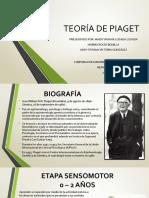 Teoría de Piaget