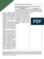 Aprendizajes Clave_5 Pilares de la Educación_Tabla comparativa_21-07-18.docx