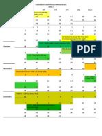 Calendário de conferências internacionais selecionadas 2015