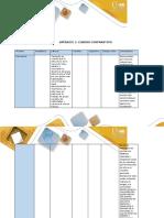Paso 3 - Apéndice 2 - Cuadro Comparativo.docx