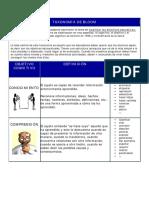 TAXONOMÍA DE BLOOM.pdf