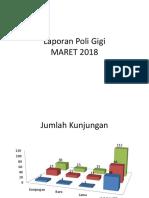 Laporan Poli Gigi maret 2018.pptx