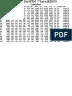 Exploration Results EOD 2018 6 4.pdf