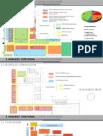 flujograma y diagrama de relaciones de una universidad