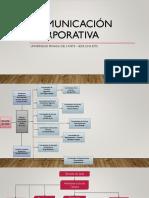 Comunicación corporativa STEFANIE.pptx