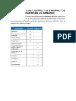 Ejemplo de Costos Directos e Indirectos en La Fabricación de Un Armario