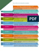 estructura de curso FCyE.pdf