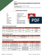 Laporan Detail Pegawai AHMAD. M