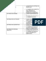 DISTRIBUCION HEPERGEOMETRICA.docx