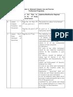 Corrigendum to Advanced Company Law and Practice  IT.pdf