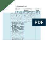 Cuadro Sinoptico Epidemiologia 3ro Qf