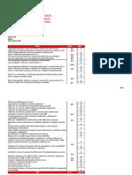 ISO Gap Analysis 2015