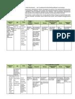 LK 03. Analisis Penerapan Model Pembelajaran.docx