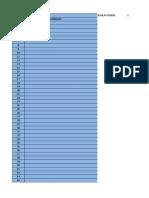 Data Analysis for English Subject