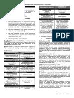TRANSPO_LAW_Complete_Finals_Reviewer.pdf