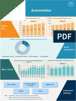 Automobile-infographic-December-2017.pdf