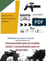 01_ INTRODUCCIÓN COMUNICACION DESARROLLO - ECOSISTEMA MEDIATICO Y AUDIOVISUAL COMO HERRAMIENTA PARA EL CAMBIO SOCIAL