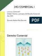Derechocomerciali Introapunte1 150925233921 Lva1 App6891