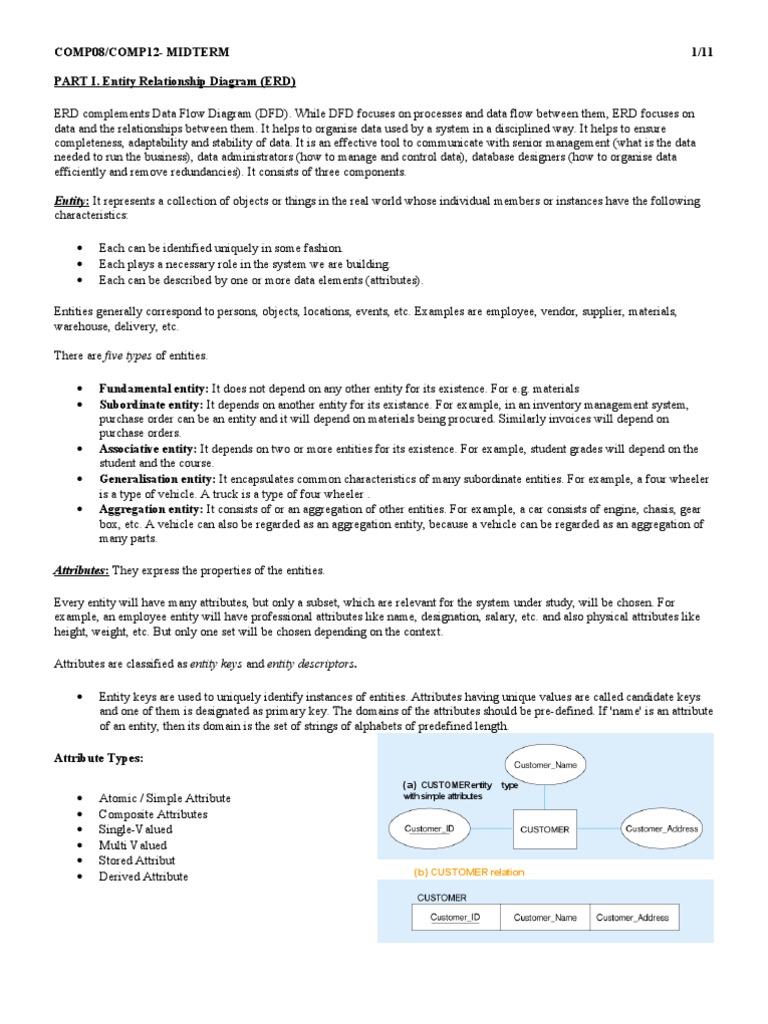 Comp Midterm | Sql | Databases