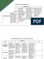 Rubrics for Class Recitation and Participation