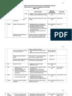 6.1.4.3. Bukti Keterlibatan Dalam Penyusunan Rencana Perbaikan Kinerja (2)