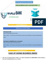 Ease of Doing Business Index