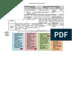 jungs model PDF.pdf