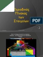 Periodic Table Blog