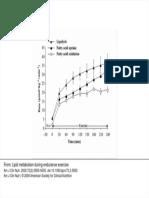 Lipid Metabolism During Endurance Exercise