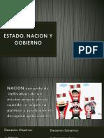ESTADO, NACION Y GOBIERNO.pptx