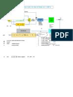 Diagrama de Bloques de Un Sistema de Control