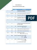 Tabla de demandas de riego.pdf