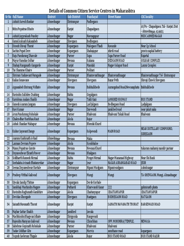 Address of CSCs in Maharashtra.pdf
