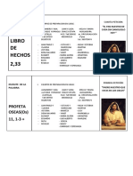 Trictico 4 Ta Peticion_26!10!16