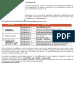Evaluación del Desempeño en Cargos Directivos de IE.docx