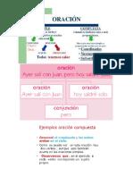 ORACION SIMPLE COMPUESTA.docx